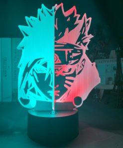 exemple de lampe manga